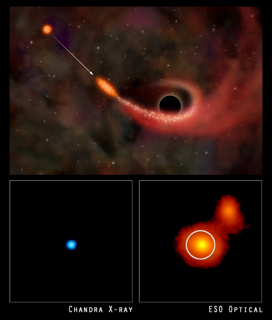 Artist's impression - supermassive black hole tearing apart a star (Source:  Chandra X-ray Observatory). Credit: Illustration: NASA/CXC/M.Weiss; X-ray: NASA/CXC/MPE/S.Komossa et al.; Optical: ESO/MPE/S.Komossa